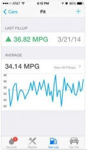 Car Minder Plus - Auto- ja kaasurekisterin ylläpito (MPG)