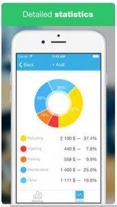 Ilmainen AutoExp: Kustannusmuistutus ja muistutus autolleni