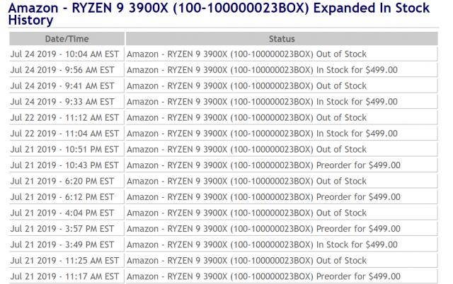 تعمل AMD على الحصول على المزيد من وحدات المعالجة المركزية Ryzen 7 3800X و 3900X في السوق 2