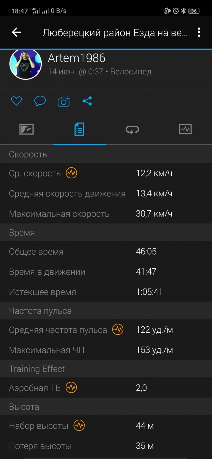 Sepeda listrik kota Iconbit E-Bike K202 21