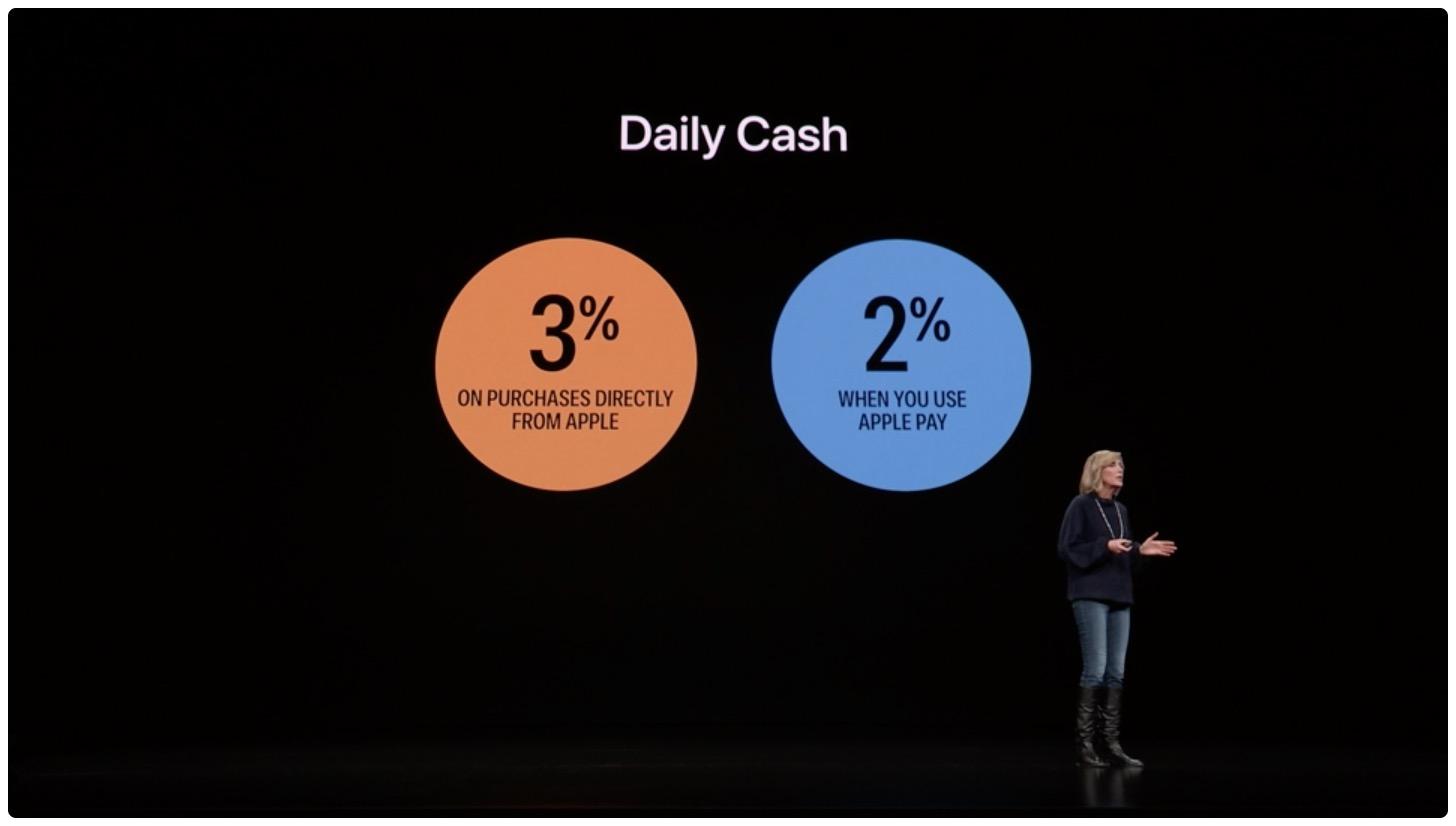 Apple        Oznámenie o karte