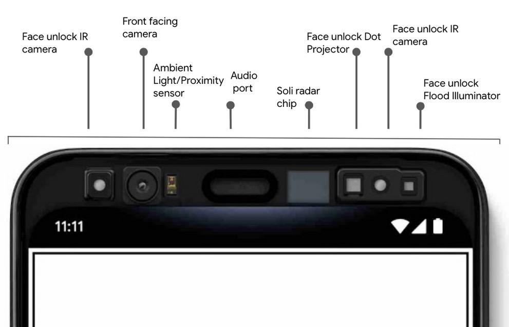 Quên về pixel 4 - Google Soli có thể cách mạng hóa xe hơi 2