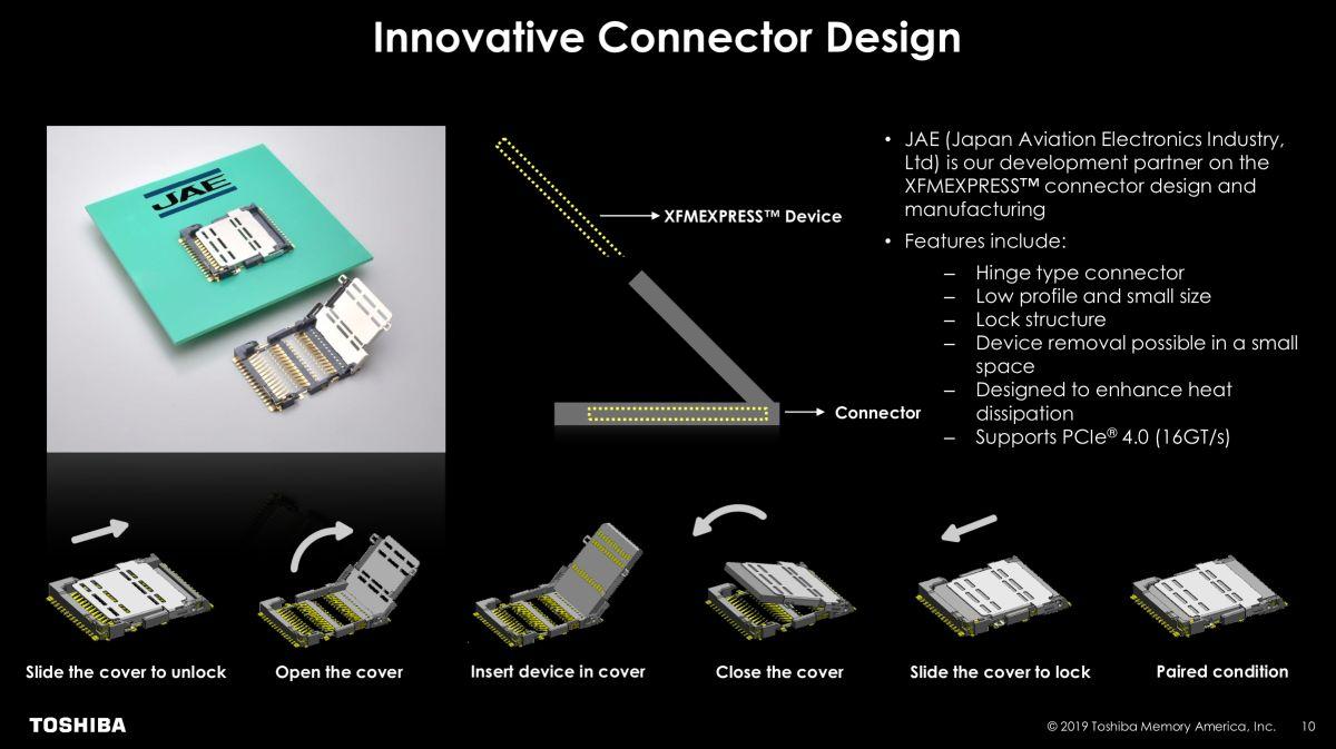 Toshiba giới thiệu các giải pháp SSD NVMe siêu nhỏ mới 1