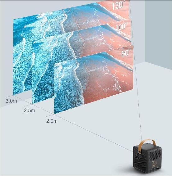 Ra mắt máy chiếu DMD thông minh DMomi Wemax: Có giá $ 599,99 2