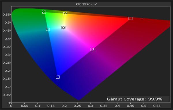Sekilas: Asus ProArt PA34VC Professional Review Monitor Melengkung 3