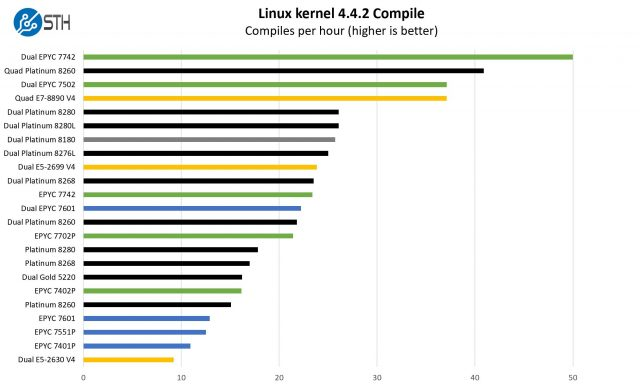 Добро пожаловать во второй золотой век AMD 2