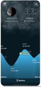 "Tidal Alert (NOAA) - AS ""bredd ="" 142 ""höjd ="" 300"
