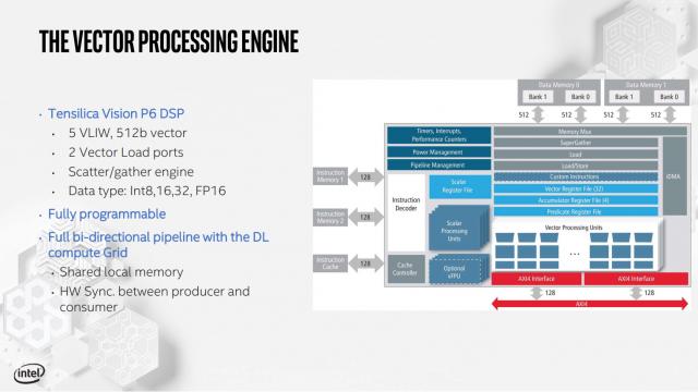 Intel Merinci Inferensi Nervana dan Pelatihan Kartu AI-nya 5