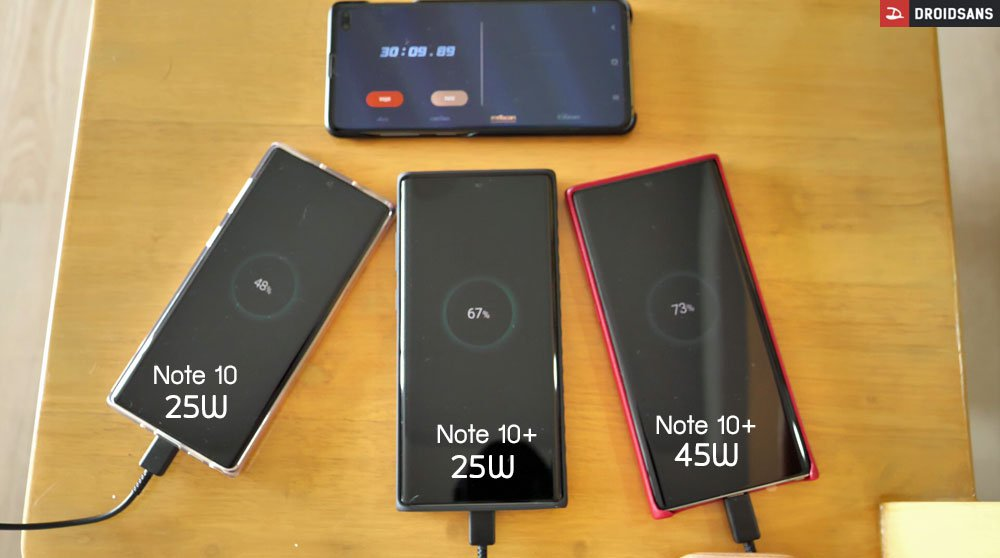 Се чини дека полначот Galaxy Note 10 Plus 45W не нуди повеќе од 25W 1