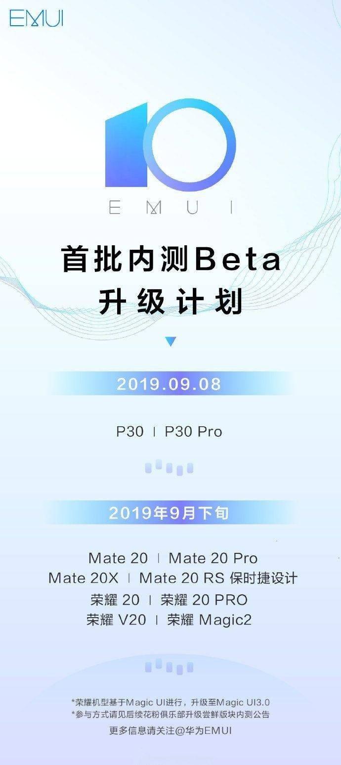 Huawei го потврди EMAI 10 бета распоредот за паметни телефони 1