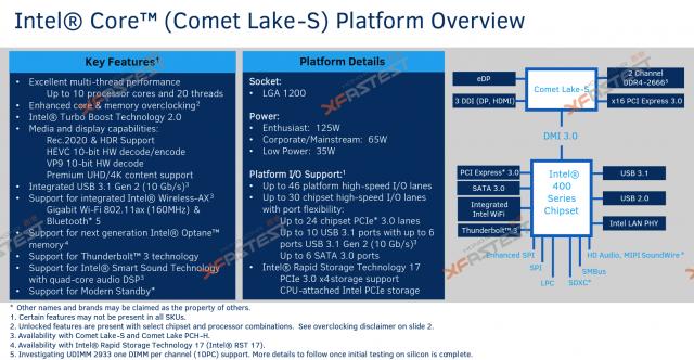 Poin Kebocoran ke Desktop Intel Comet Lake Tiba pada 2020: 10 Cores, Socket Baru 2