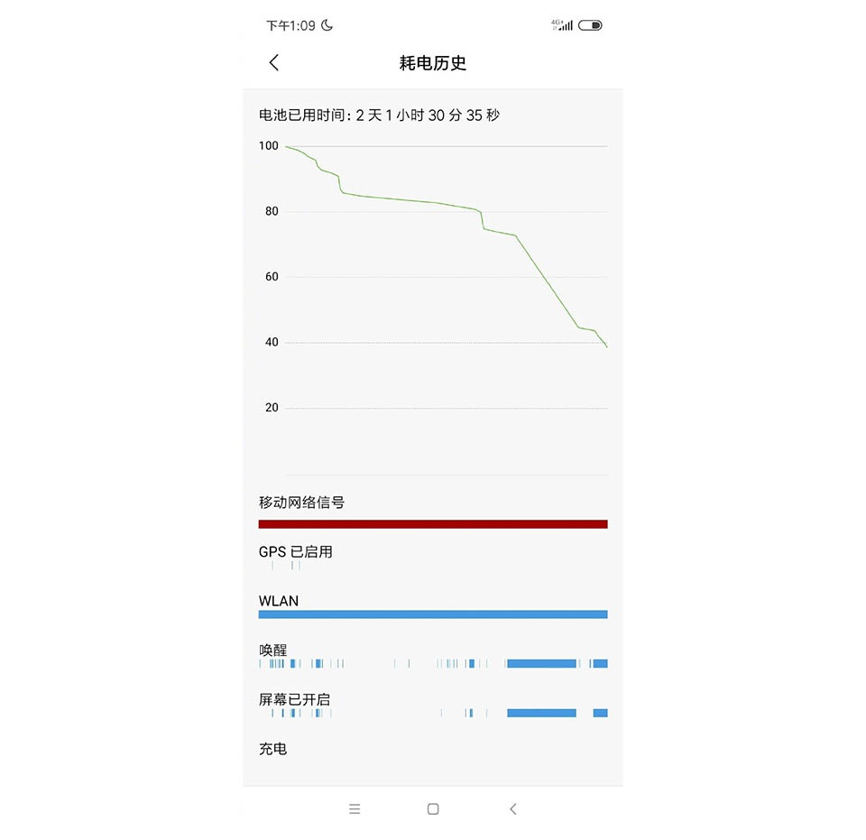 Redmi Note 8 Pro користи батерија