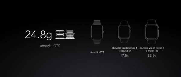Xiaomi, Huami Amazfit GTS'yi piyasaya sürdü: Apple Watch İki hafta var 4! 12