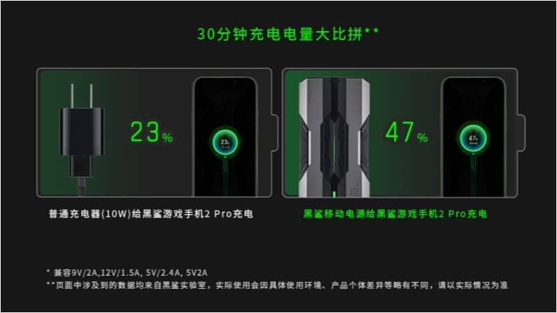 Black Shark 10000mAh: ¡los superpoderes de Xiaomi han llegado! 1