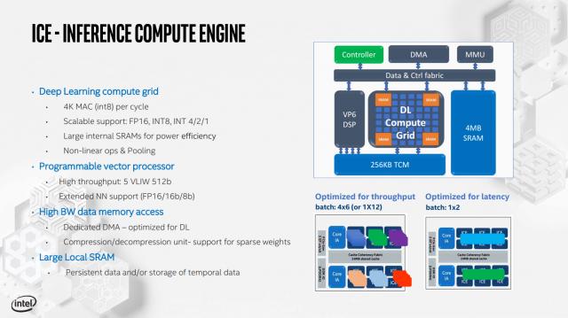 Intel Merinci Inferensi Nervana dan Pelatihan Kartu AI-nya 3