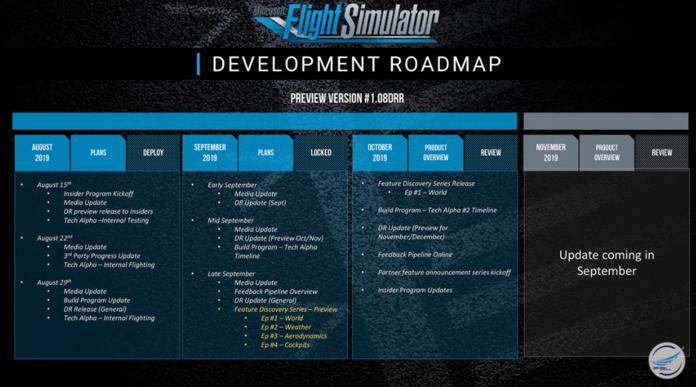 Мајкрософт споделува патоказ за развој на симулаторот за лет на Мајкрософт 1