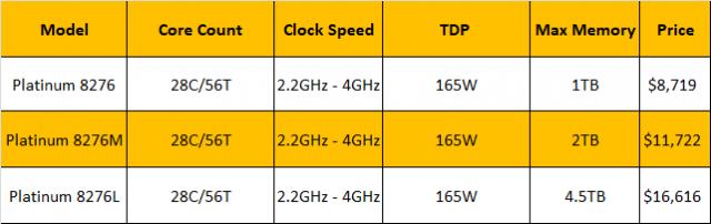 Selamat datang di Zaman Keemasan AMD Kedua 3