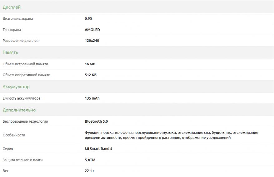 Ulasan Gelang Kebugaran Xiaomi Mi Band 4 6