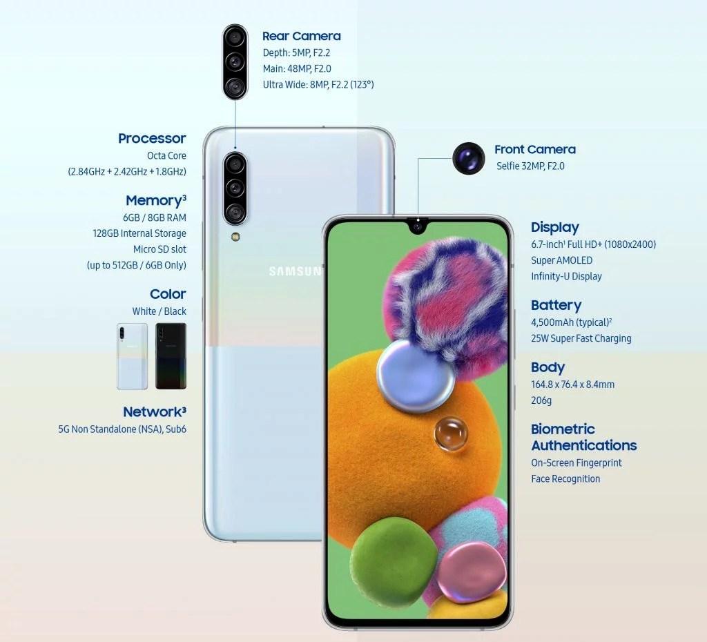 Општи спецификации на Galaxy A90 5G