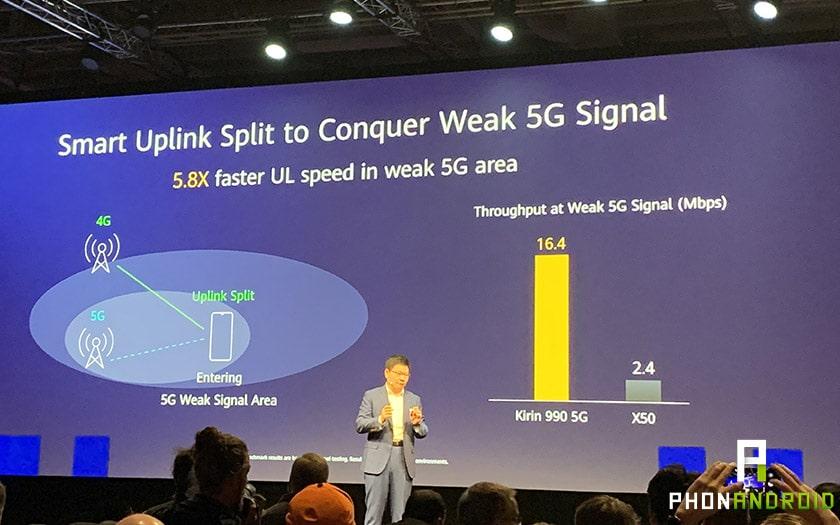 IFA 2019: Huawei, Huawei Mate 30'dan 5G çip olan Kirin 990'u təqdim edir 1