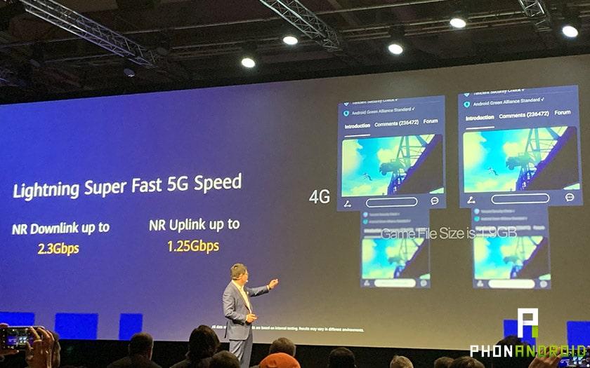 IFA 2019: Huawei, Huawei Mate 30'dan 5G çip olan Kirin 990'u təqdim edir 2