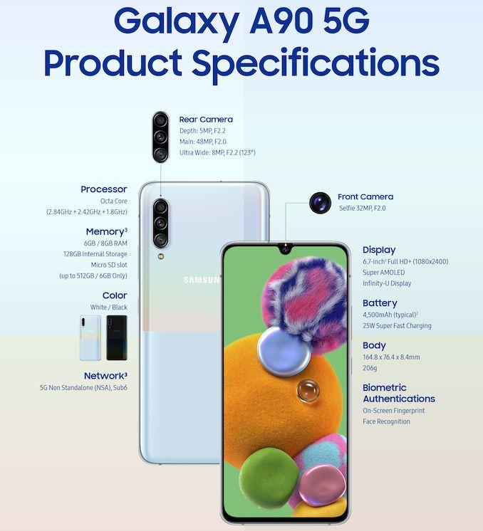 Смартфон Samsung A-Series 5G: Galaxy A90 5G 2