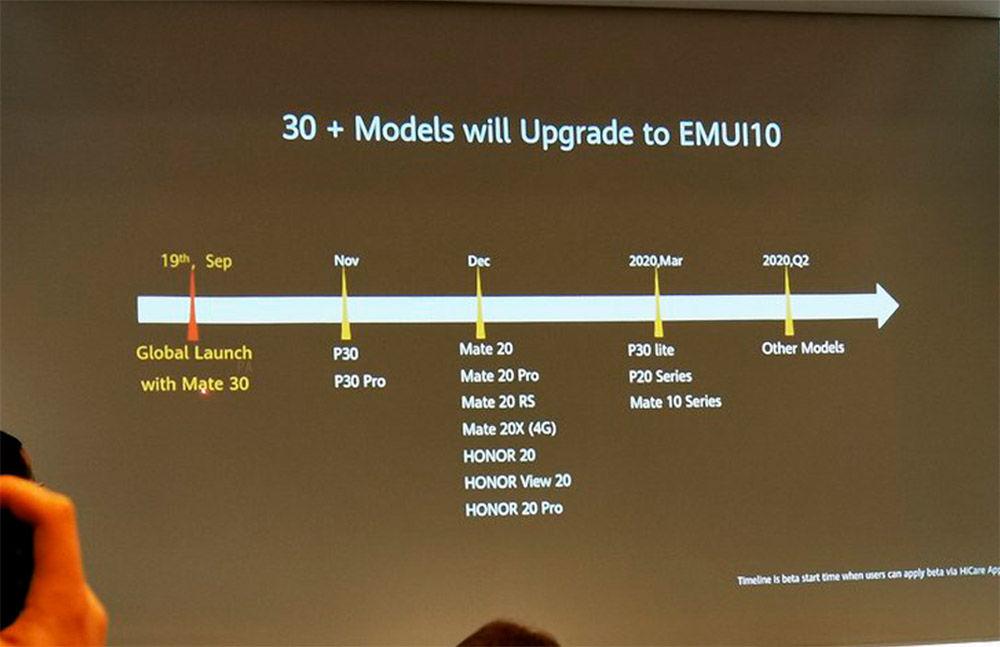 Cập nhật Huawei Honor EMUI 10