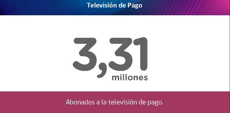 Penggunaan 4G di Chili tumbuh 25% dalam setahun terakhir 4
