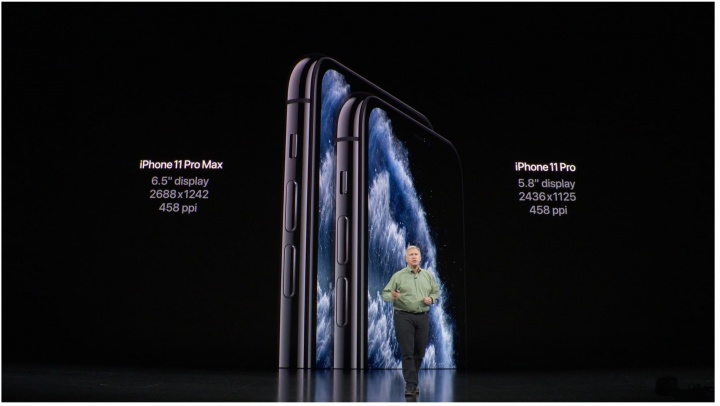 iPhone 11 Pro Apple