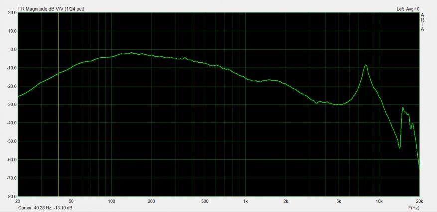 Headphone i9s TWS: suara dan gaya suara Apple 21