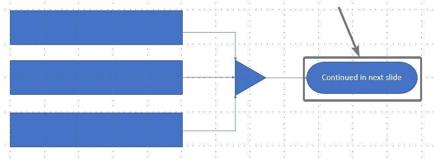 Software de diagrama de flujo de Microsoft