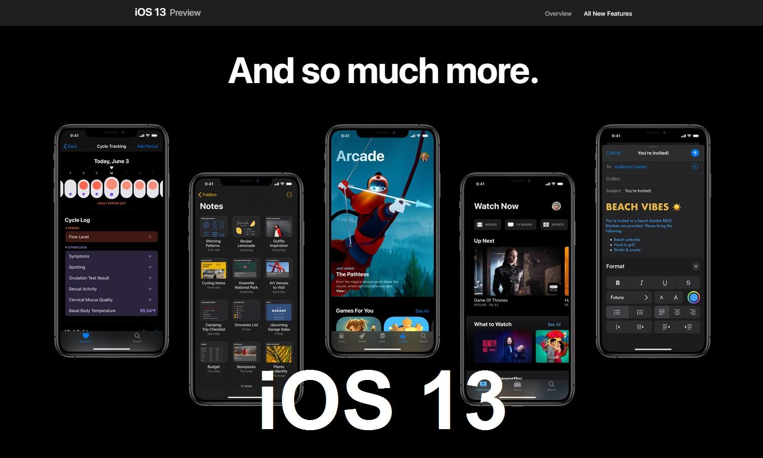 IPhone Baru Meluncurkan Beberapa Pengguna Yang Meragukan Usang Lama 3