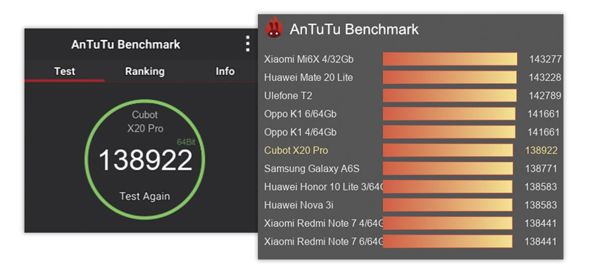 Cubot X20 Pro Yorumlar: Bu akıllı telefon satın almaya değer mi? 2