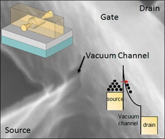 NASA, uzayda elektronik direnci artırmak için teknolojiyi test ediyor 2