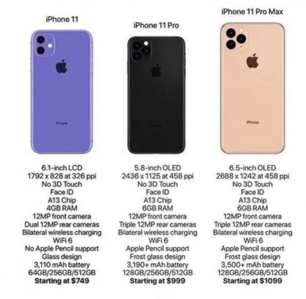 iPhone 11: ringkasan spesifikasi 3 model 1