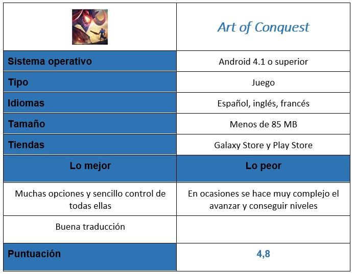 """Tabla de arte de la conquista """"ancho ="""" 695 """"altura ="""" 538"""