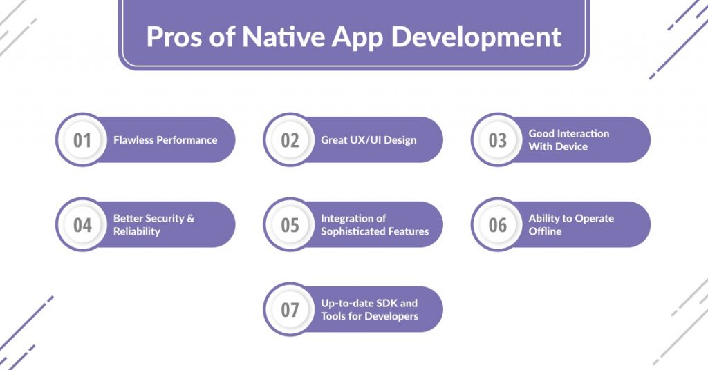 "Ventajas del desarrollo de aplicaciones originales ""class ="" wp-image-35214 ""srcset ="" https://magnetoitsolutions.com/wp-content/uploads/2020/01/Pros-of-Native-App-De- Development - 1024x536. jpg 1024w, https://magnetoitsolutions.com/wp-content/uploads/2020/01/Pros-of-Native-App-Development-300x157.jpg 300w, https://magnetoitsolutions.com/wp-content/uploads/ 2020/01 / Pros-of-Native-App-Development-768x402.jpg 768w, https://magnetoitsolutions.com/wp-content/uploads/2020/01/Pros-of-Native-App-App-Development.jpg 1200w ""data-lazy-size ="" (ancho máximo: 1024px) 100vw, 1024px"