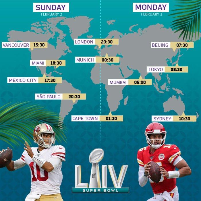 ¿A qué hora va el Super Bowl?