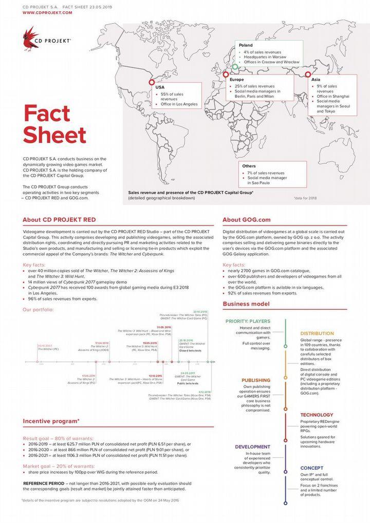 Of Foreign Affairs proporciona el 96% de los ingresos de Projekt CD Group - image # 2