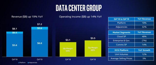 Intel, AMD Keduanya Klaim Menang Berdasarkan Data Pangsa Pasar Baru 4