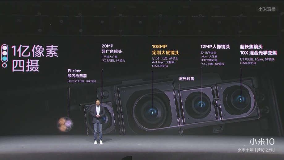 Xiaomi Mi 10 və Mi 10 Pro artıq rəsmi: burada qiymətlər və xüsusiyyətlər 2