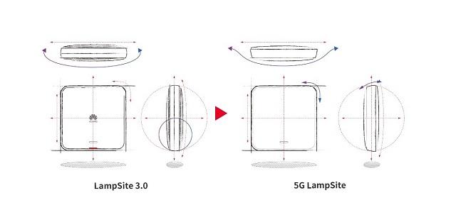 Huawei 5G LampSite Memenangkan Penghargaan Desain Industri iF 2