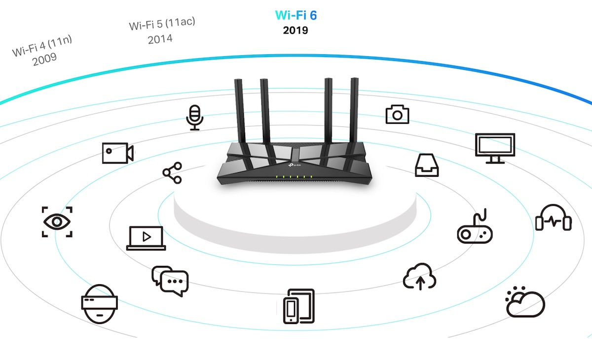 router wi-fi 6 tp-link pemanah 2