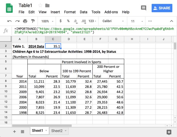 Cómo conectar datos a otras pestañas en hojas de cálculo de Google 5