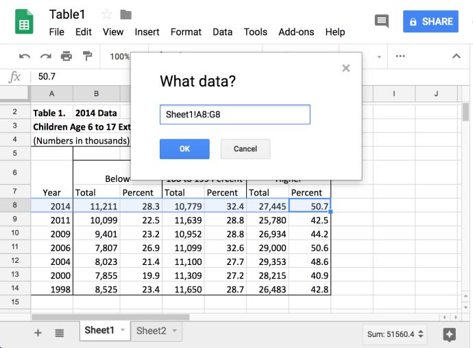 Cómo conectar datos a otras pestañas en hojas de cálculo de Google 4