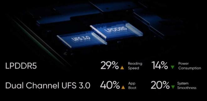 царството X50 Pro 5G претставено официјално 2