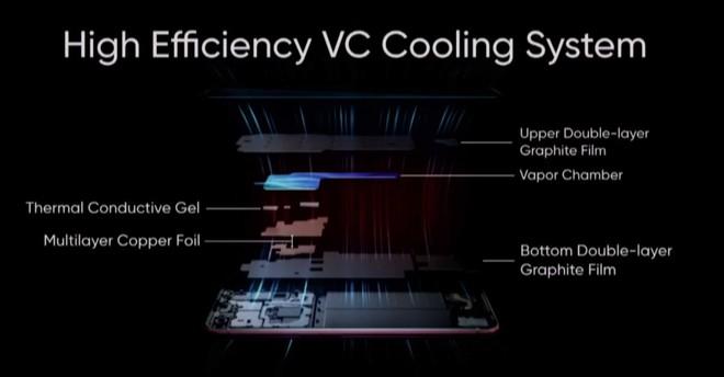 царството на X50 Pro 5G е официјално претставено 4