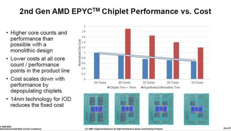 AMD-sirumaksu 1 740x419 1