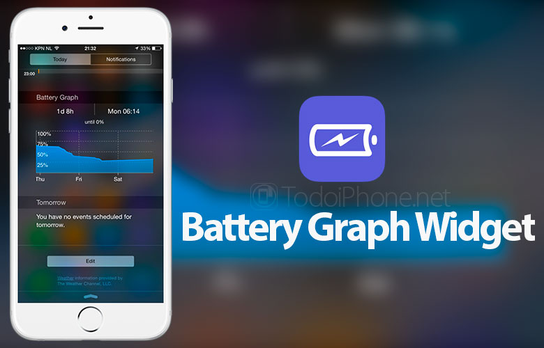 Battery Graph Widget, sovellus iPhonen ja iPadin akunkulutuksen hallintaan 2