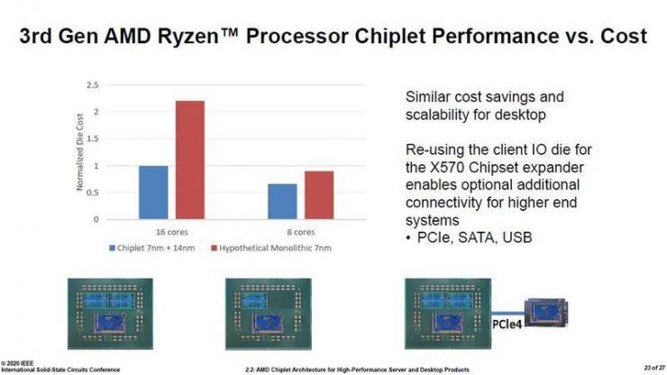 AMD-siru 2 arvoinen 740x416 0